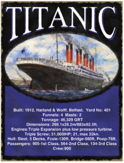 Titanic Metal Sign | Ireland | Irish